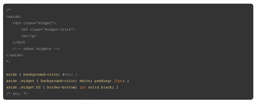 15 Awesome CSS3 Techniques 15