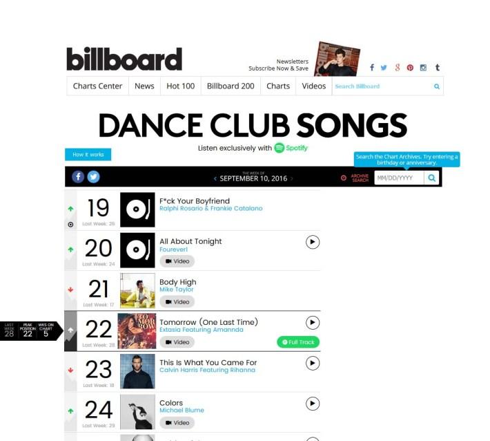 Chart Billboard