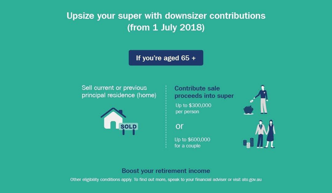 Upsize your super with downsizer contributions