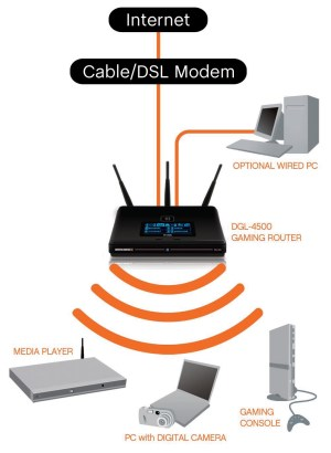 DGL4500 | Dlink products Configuration And Installation