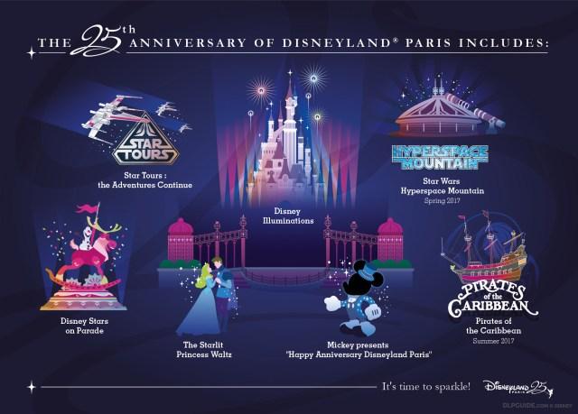 Infographic: Disneyland Paris 25th Anniversary in Sparkling Stats