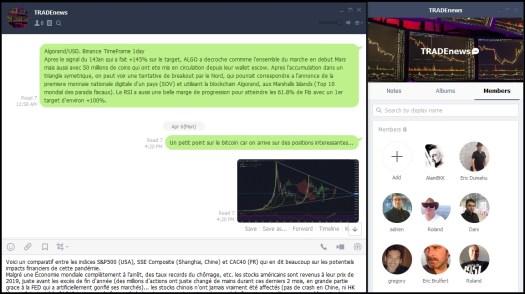Line TradingNews