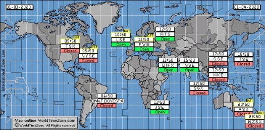 Worldtimezone