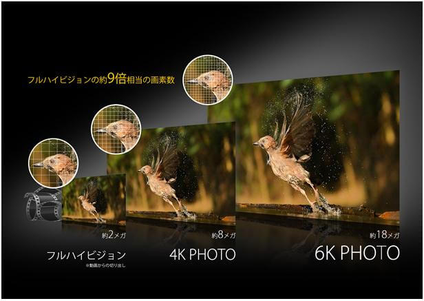 Panasonic「6K PHOTO」
