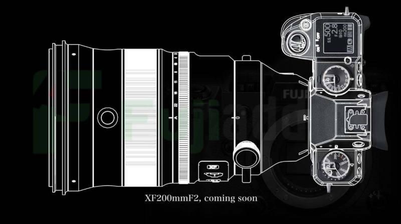 Fujifilm X-H1 With XF200F2