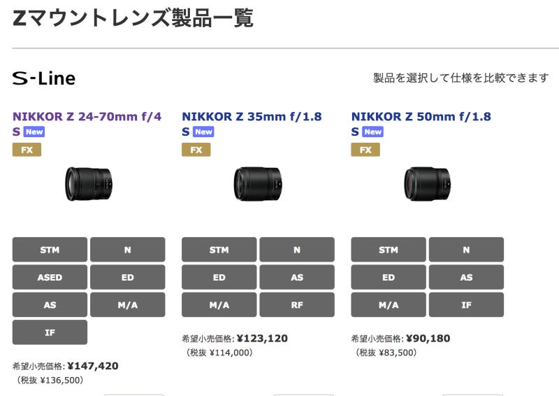 Nikon Zマウントレンズ製品一覧