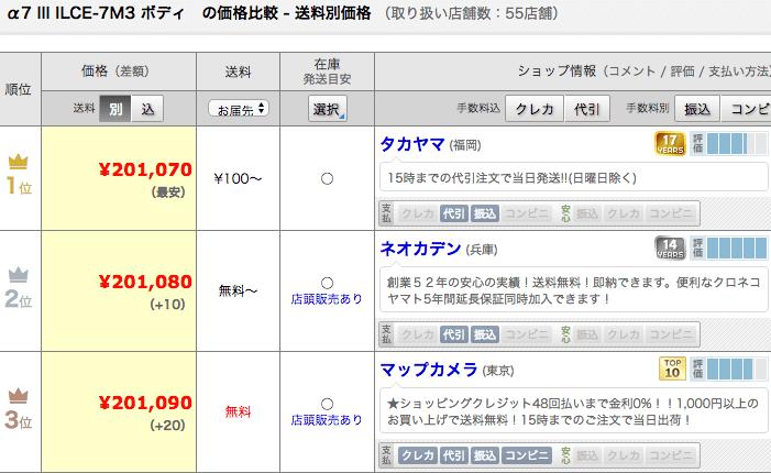 価格.com SONY α7III