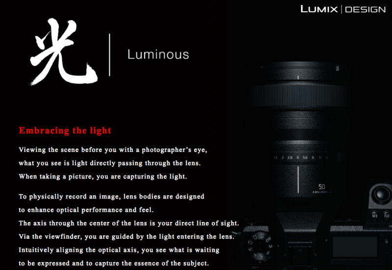 Panasonic Lumix Design Lens