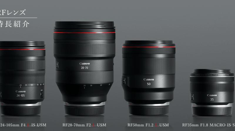Canon RF lens