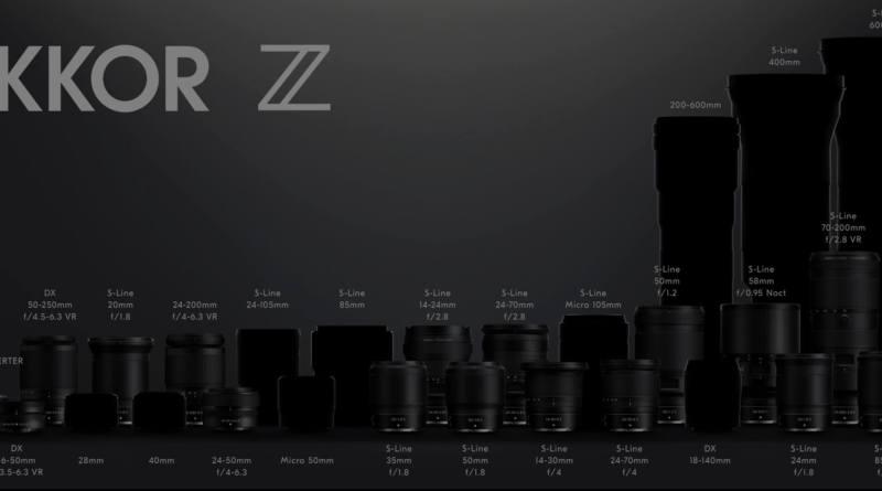 Nikon Nikkor Zマウントレンズ