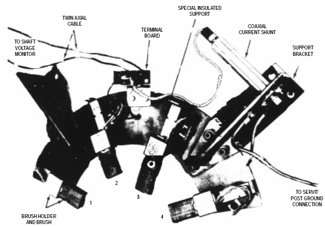 Figura 4 - Análise de vibrações em turbina de ciclo combinado