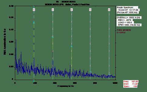 analise-de-vibrações-em-rolamentos-fig-12