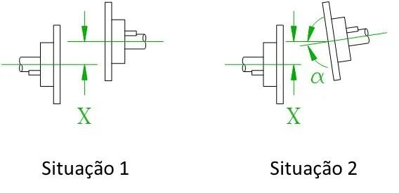 alinhamento de veios figura 3