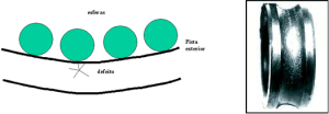 Figura 3 – 2ª fase de degradação dos rolamentos - As microfissuras atingem a superfície da pista