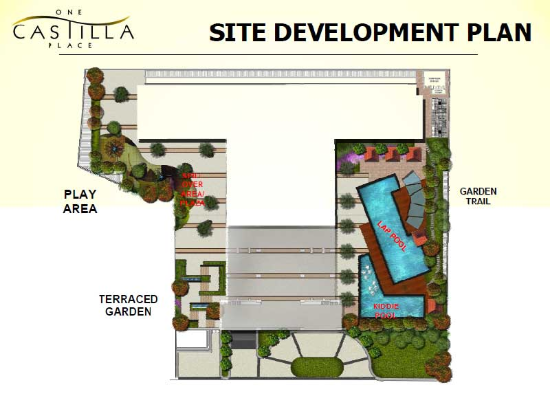 Site Developement Plan