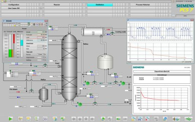 Siemens PCS7 Screenshot