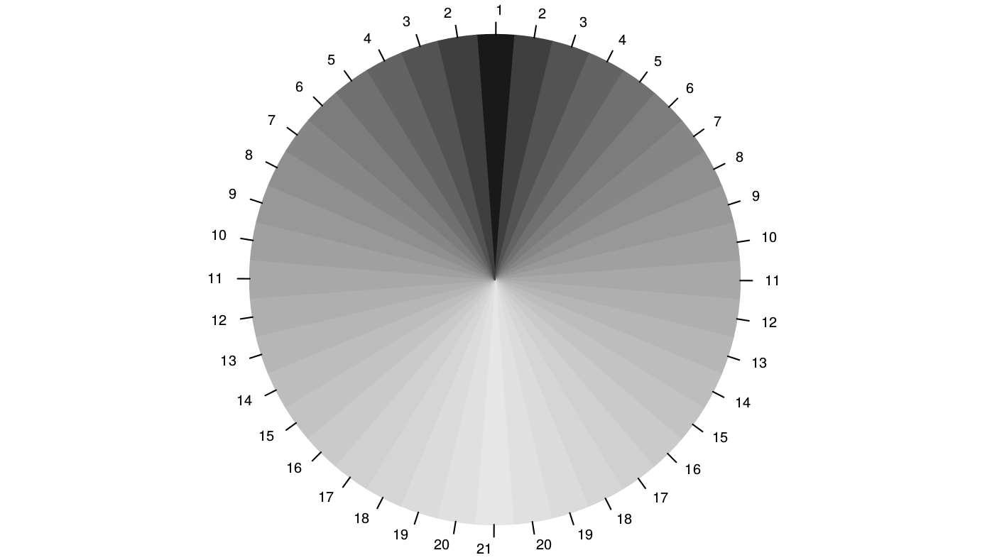 Escala de 21 grises.