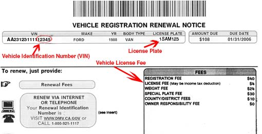 Dmv car registration renewal address