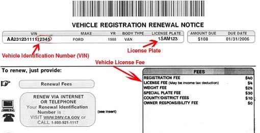 Dmv car registration renewal address