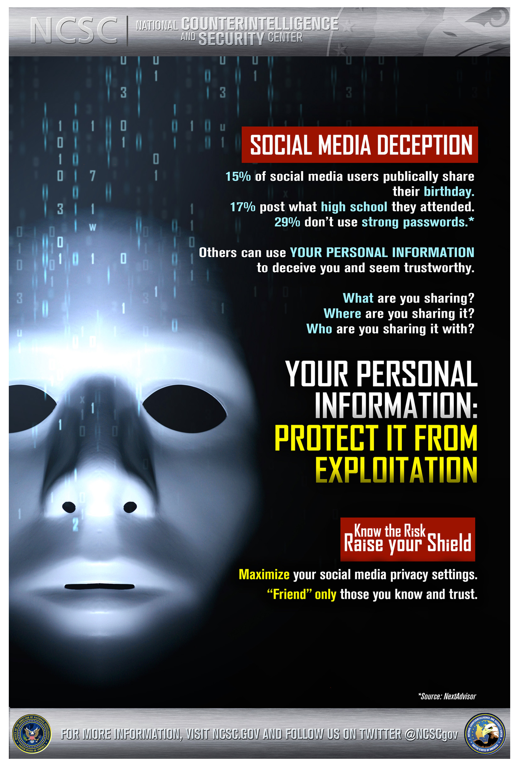 Personal Tips Security Home