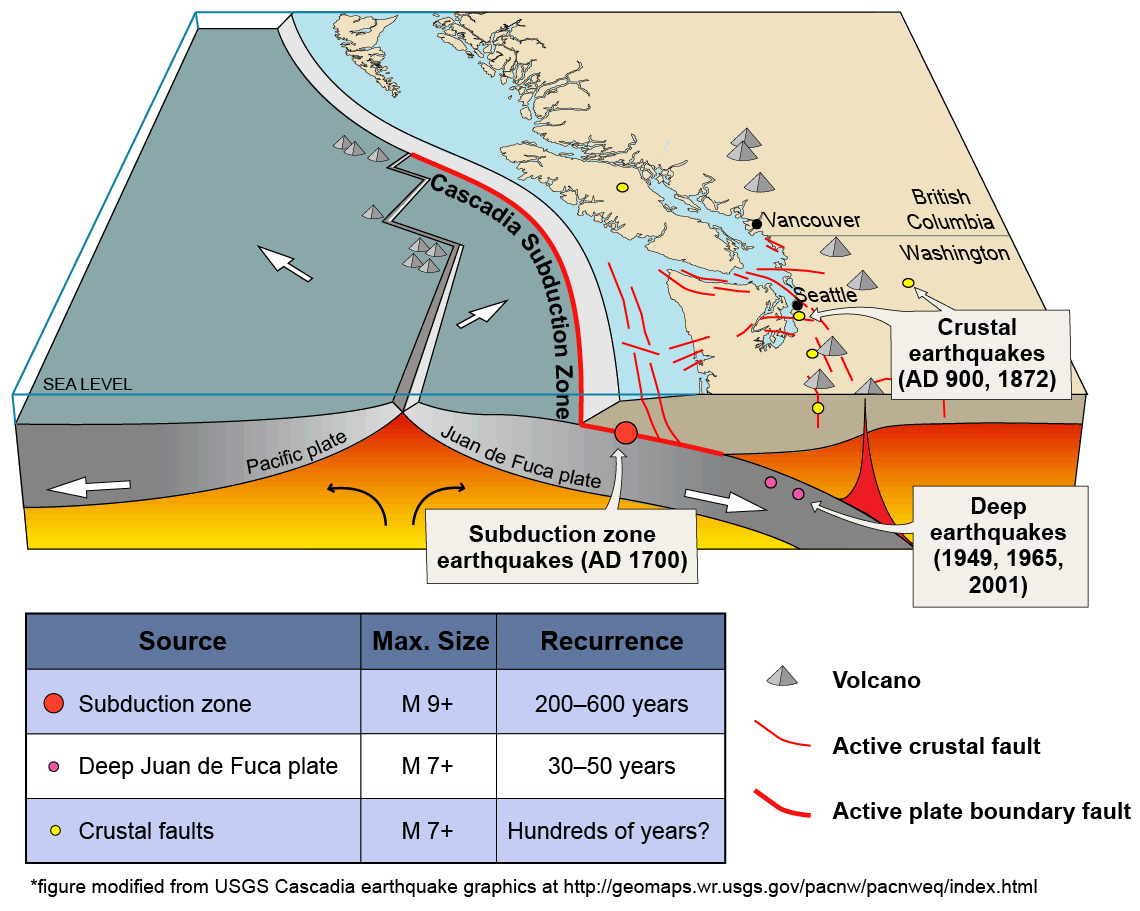 Earthquakes And Faults Wa