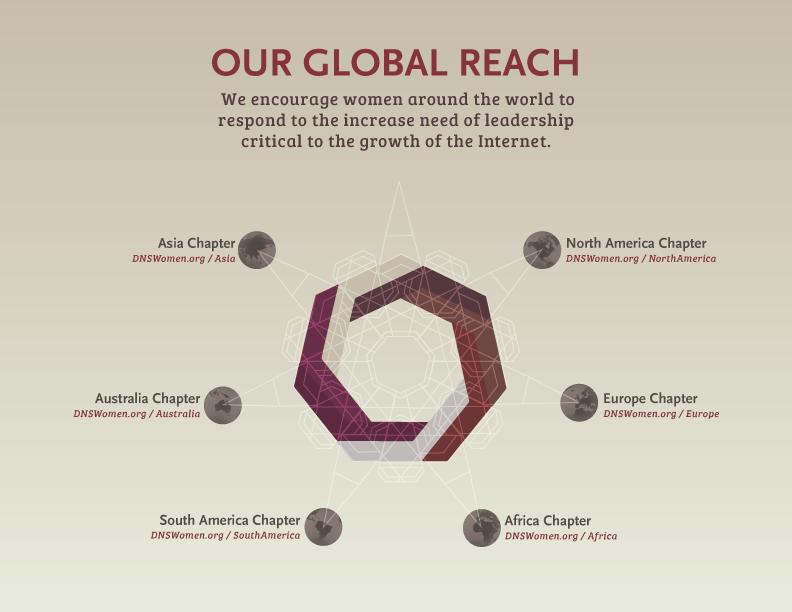 DNS_global-reach