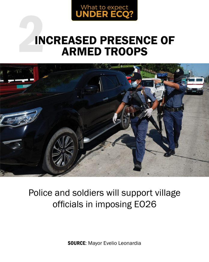 Police and soldiers will support village officials in imposing EO26