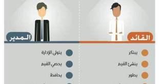 جوال - الفرق بين القائد والمدير