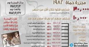 جوال - مجزرة حماة