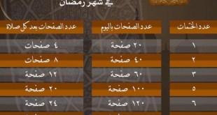 جوال - ختمة القرآن في رمضان