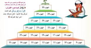 جداول ومفكرات - جدول متابعة الختمة في رمضان
