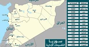 حدث وتعليق - الثورة السورية على محك التغيير