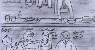 الثورة السورية - أخواتنا المعتقلات جرح لا يندمل