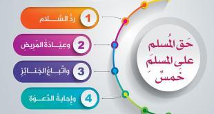 المجتمع المسلم - حق المسلم على المسلم خمس