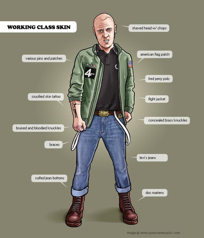 https://i1.wp.com/www.dobi.nu/yourscenesucks/skinhead/scene.jpg