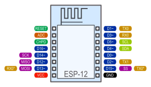 esp12 | programar esp8266