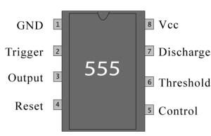 Pinos do CI NE555