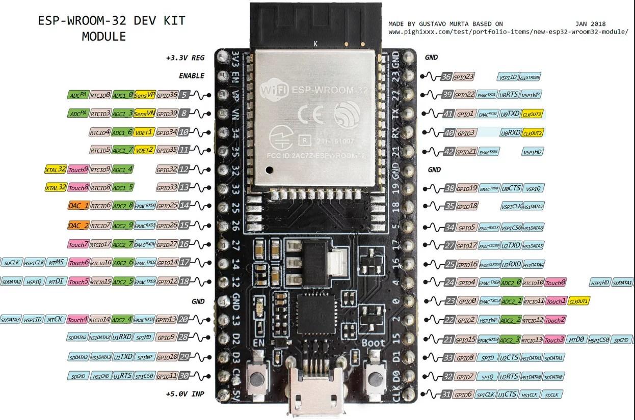93bc16df5a4 Como fazer um relógio Cuco eletrônico • Do bit Ao Byte