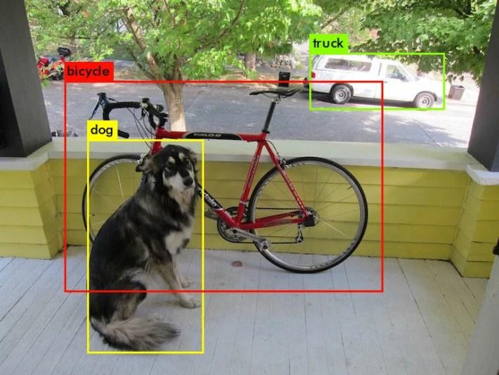 YOLO: Detecção de objetos em tempo real • Do bit Ao Byte
