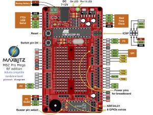 MBZ Pro Mega RF Edition - gravar o bootloader