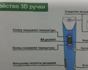 caneta 3d - disposição