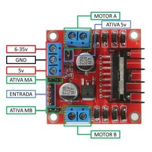 ponte H dos motores do Robô controlado por WiFi