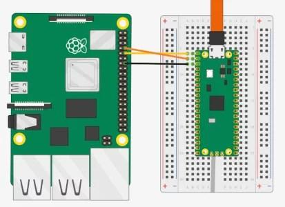 UART na Raspberry Pi - wiring