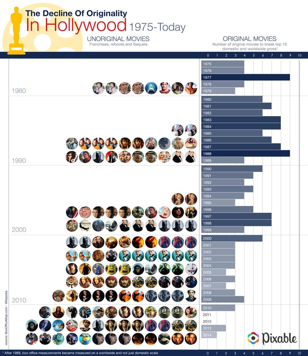 movie-infographic-7