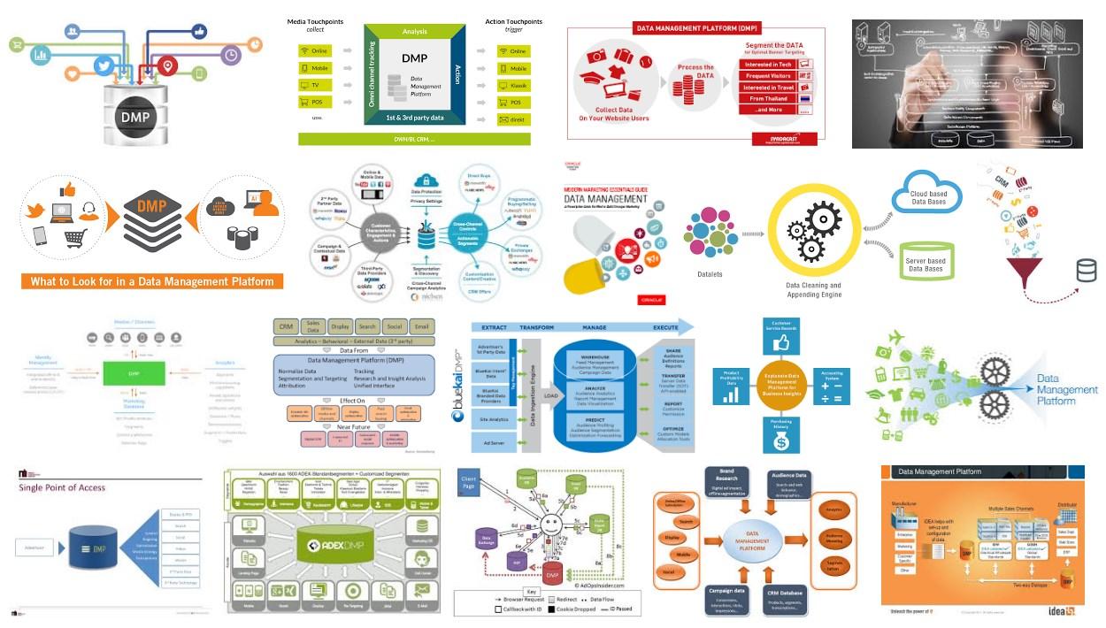 [ MARKETING! } Data Management Plattformen werden unerlässlich!