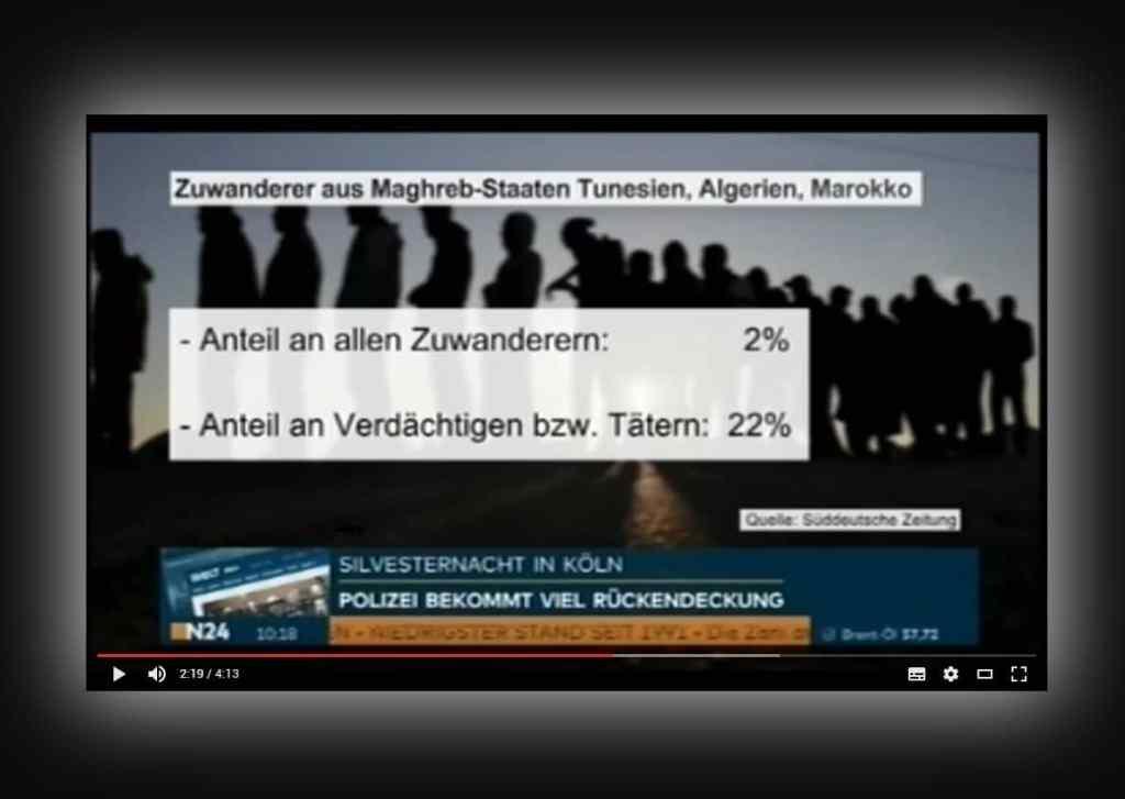 Islamexperte aus Marokko relativiert warum 22% der Flüchtlinge aus den Nafris Staaten kriminell sind Quelle: https://youtu.be/HDLwpR9u6rk
