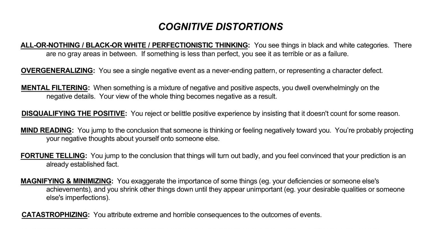 Cognitive Restructuring Worksheets