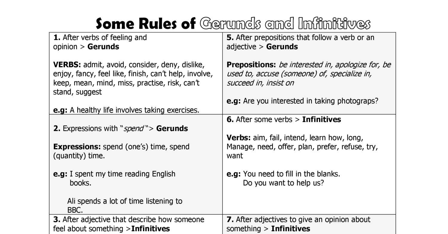 Verbs Followed By Infinitives And Gerunds Exercises Free Printable Grammar Worksheets