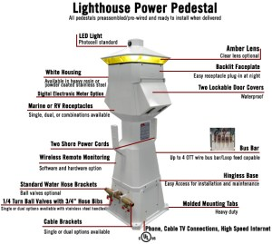 Power Pedestals | Dock Boxes Unlimited