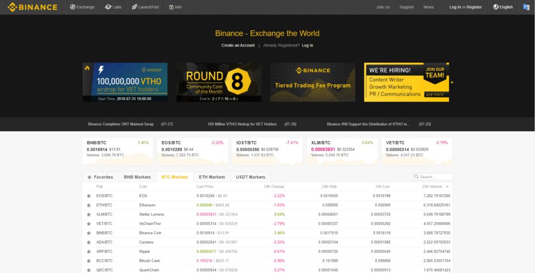 binance digital currency exchange homepage